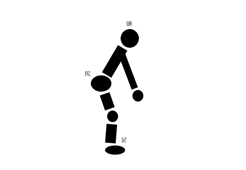 ゴルフのアドレス 正しい前傾姿勢のとり方