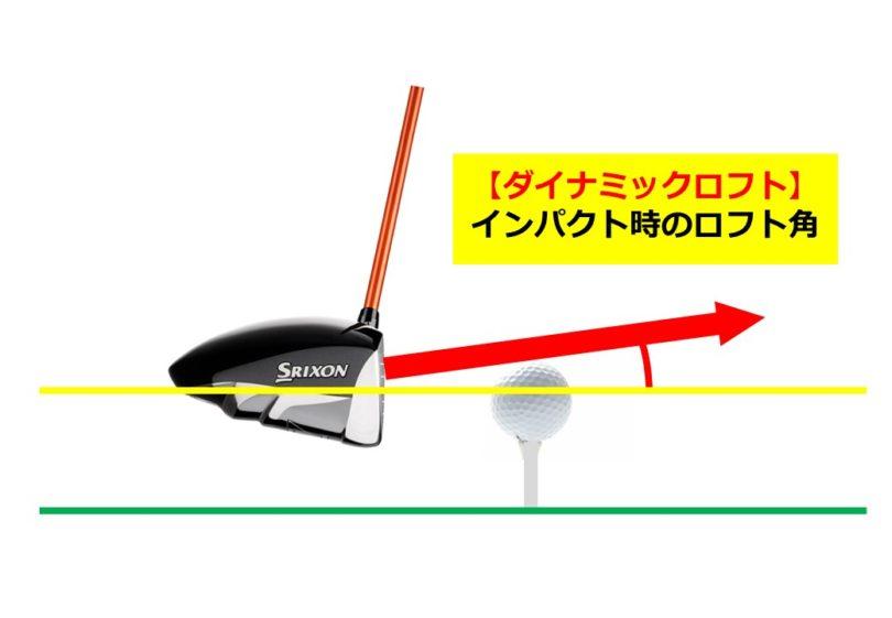 ゴルフ 低い打ち出し角