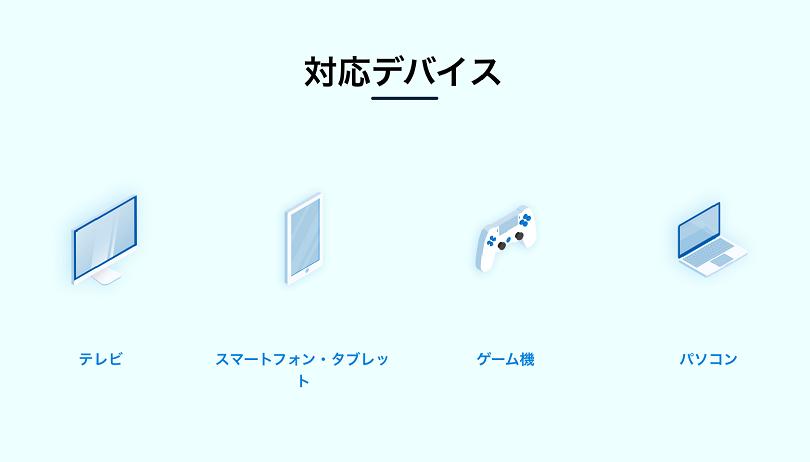 U-NEXT対応デバイス