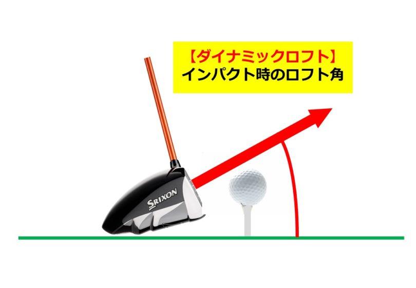 ゴルフ インパクト ダイナミックロフト