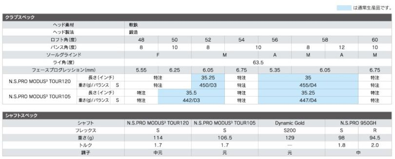 TOUR-B(ツアーB)XW-01 スペック