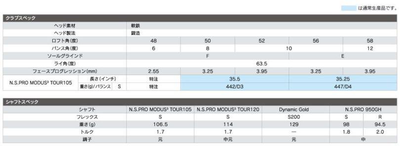 TOUR-B XW-02 スペック