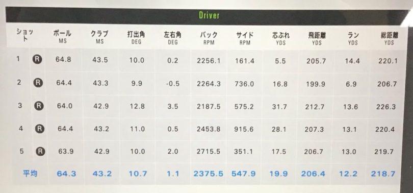 ゴルフシャフト PING TOUR 65 測定結果②