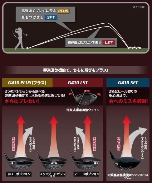 PING(ピン)G410LST3種類のヘッド