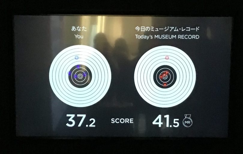 日本オリンピックミュージアム 射撃得点結果