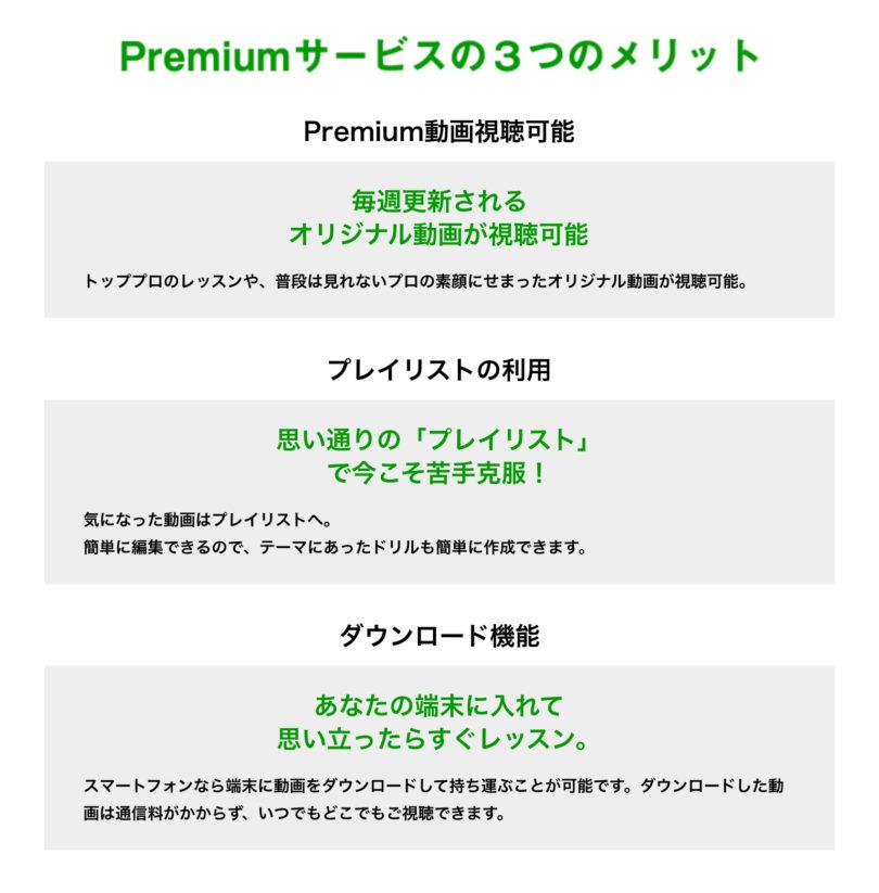 GOLF Net TV(ゴルフネットティーヴィ―)Premiumサービス3つの特徴