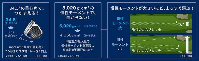 インプレスUD+2解説図